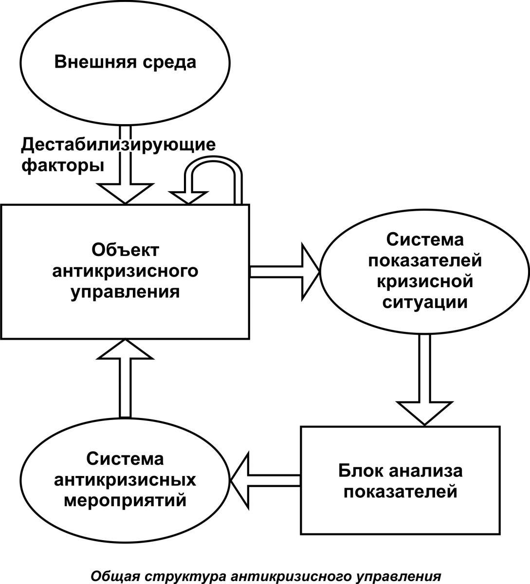 Схема предприятия впк